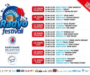 Kağıthane Radyo Festivali
